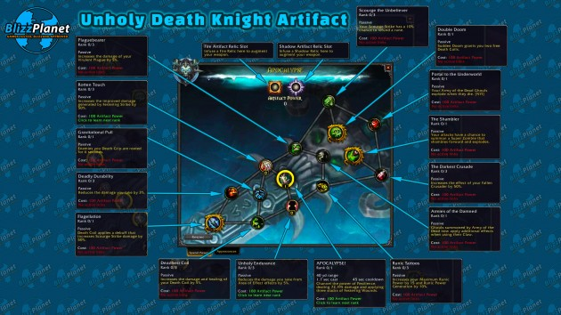 unholy-deathknight-artifact-forge-traits