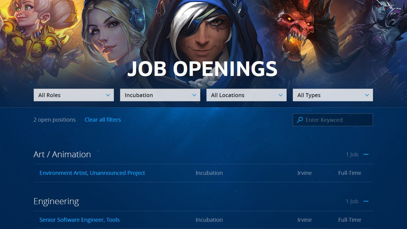 Job Openings Game Designer