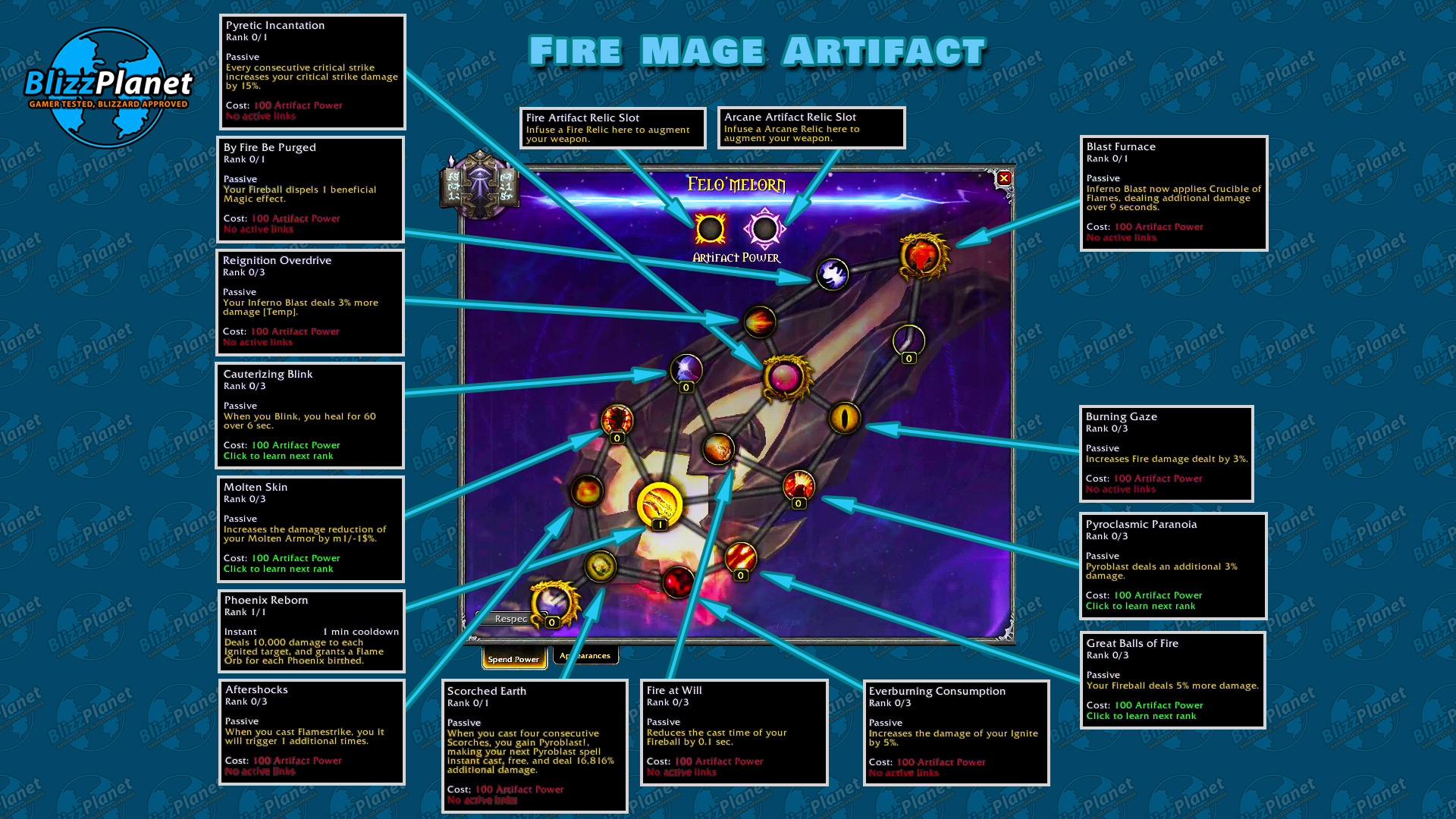 fire-mage-artifact-forge